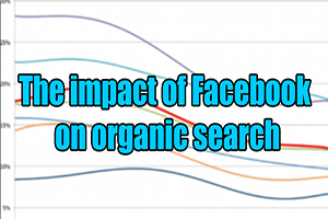 The impact of Facebook on organic search